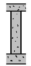 Concrete Columns Calculations