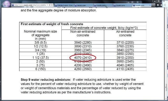 Concrete Mix Ratio Calculator : Cecalc concrete mix problem
