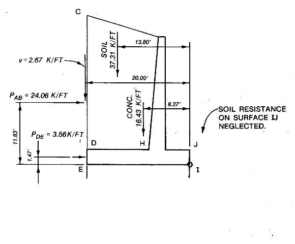 CECALCcom Retaining Wall Design Problem 4