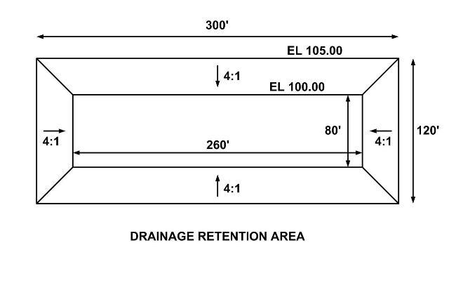 Earthwork design problem 1 for Design of retention pond