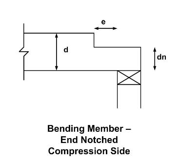 Wood Design End Notched Shear Strength