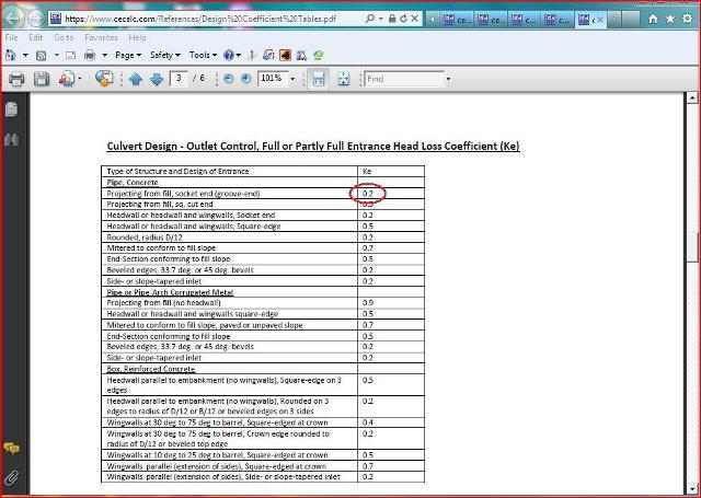 Culvert Design Problem 1 - Determine culvert pipe size for discharge