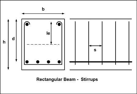 Maximum Stirrup Spacing