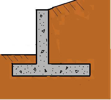 CECALCcom Reinforced Concrete Retaining Wall Calculations